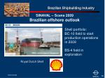 brazilian shipbuilding industry15