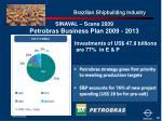 brazilian shipbuilding industry22