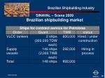 brazilian shipbuilding industry28
