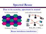spectral reuse