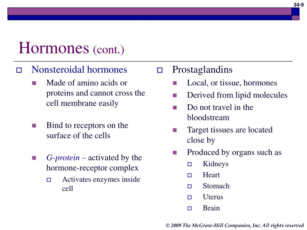 Nonsteroidal hormones