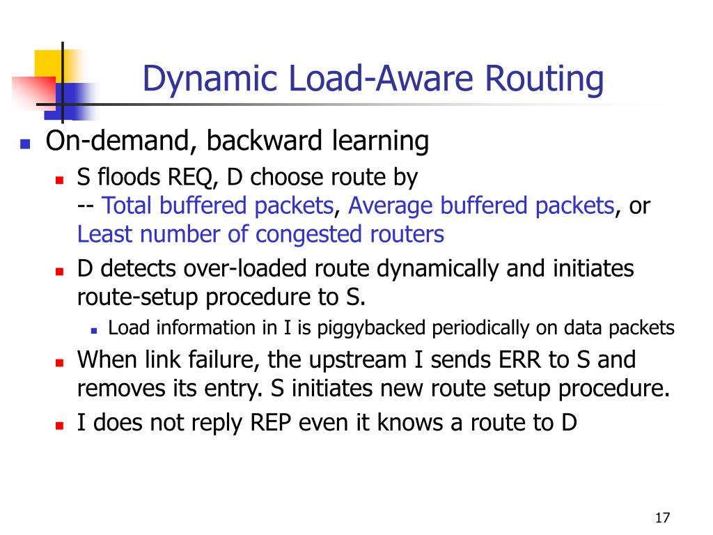 Dynamic Load-Aware Routing