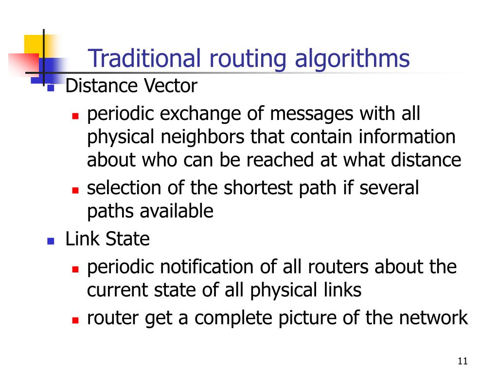 Traditional routing algorithms