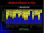 students based on sex
