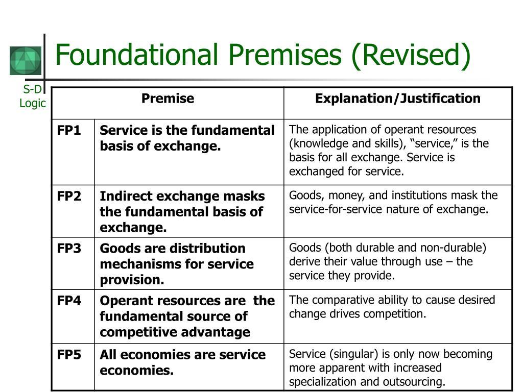 Foundational Premises (Revised)