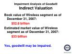impairment analysis of goodwill indirect valuation15