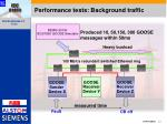 performance tests background traffic