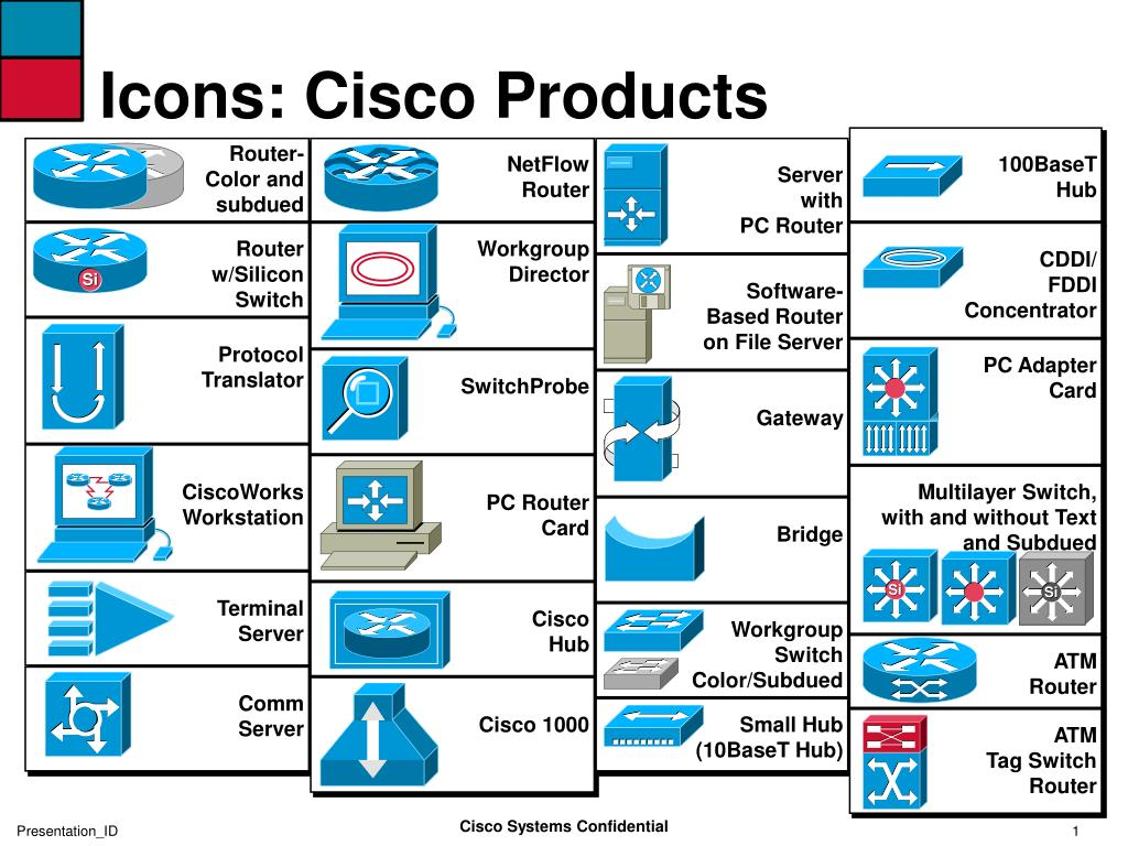 icons cisco products l.