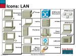 icons lan