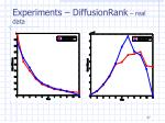 experiments diffusionrank real data