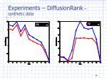 experiments diffusionrank synthetic data