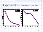 experiments pagerank real data