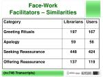 face work facilitators similarities