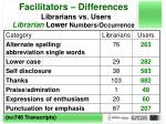 facilitators differences librarians vs users librarian lower numbers occurrence