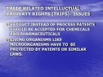 trade related intelluctual property rights trips issues