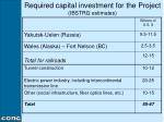 required capital investment for the project ibstrg estimates