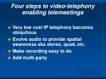 four steps to video telephony enabling telemeetings