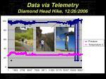 data via telemetry diamond head hike 12 26 2006