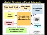 design structure circuit schematic