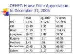 ofheo house price appreciation to december 31 2006