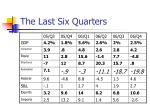 the last six quarters