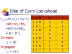 idea of carry lookahead