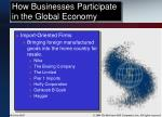 how businesses participate in the global economy