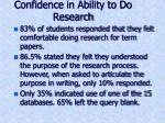 confidence in ability to do research