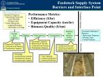 feedstock supply system barriers and interface point