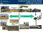 feedstock supply system models and business elements