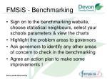 fmsis benchmarking