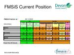 fmsis current position