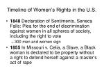 timeline of women s rights in the u s10