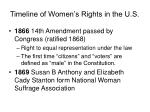 timeline of women s rights in the u s11