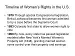 timeline of women s rights in the u s15