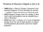 timeline of women s rights in the u s16
