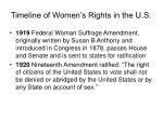timeline of women s rights in the u s17