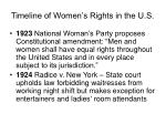 timeline of women s rights in the u s18
