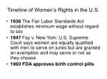 timeline of women s rights in the u s20