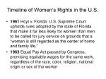 timeline of women s rights in the u s21