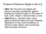 timeline of women s rights in the u s22