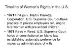 timeline of women s rights in the u s26