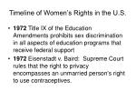 timeline of women s rights in the u s27