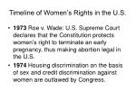 timeline of women s rights in the u s29