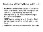 timeline of women s rights in the u s30