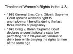 timeline of women s rights in the u s31