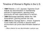 timeline of women s rights in the u s33