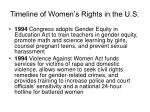 timeline of women s rights in the u s36