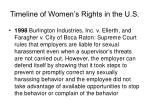 timeline of women s rights in the u s38