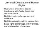 universal declaration of human rights42